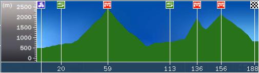 etape8.png