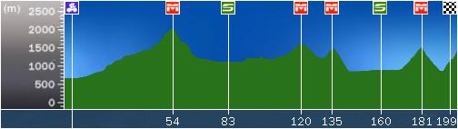 etape03b.jpg