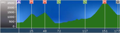 etape04b.jpg